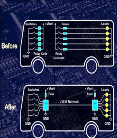 hinduja group newsletter rh hindujagroup com multiplex wiring system in automotive multiplex wiring system